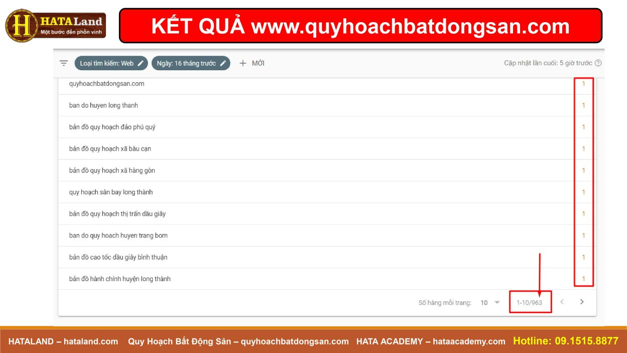 kinh-doanh-online-hieu-qua-website-wordpress-top-dan-dau